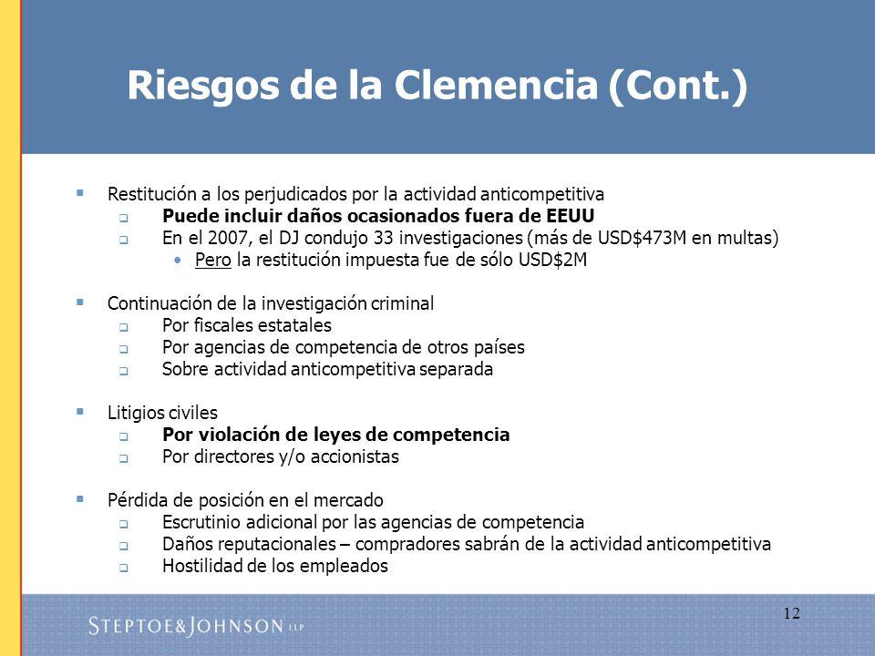Riesgos de la Clemencia (Cont.)