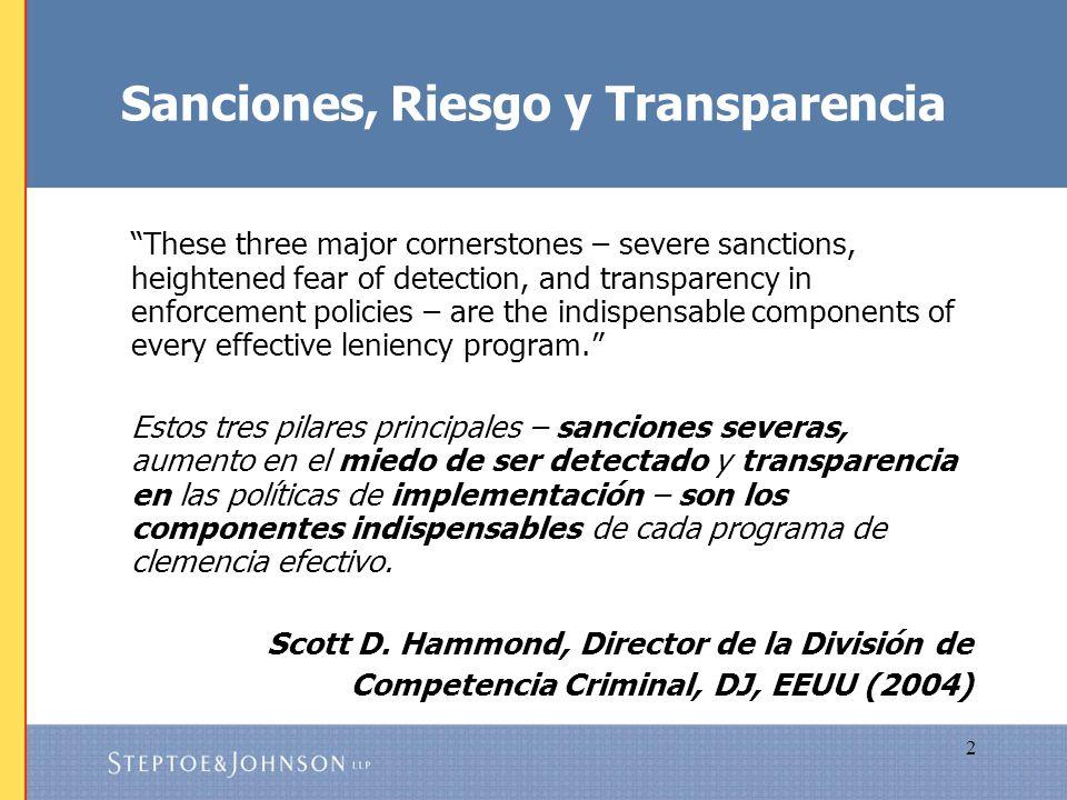 Sanciones, Riesgo y Transparencia