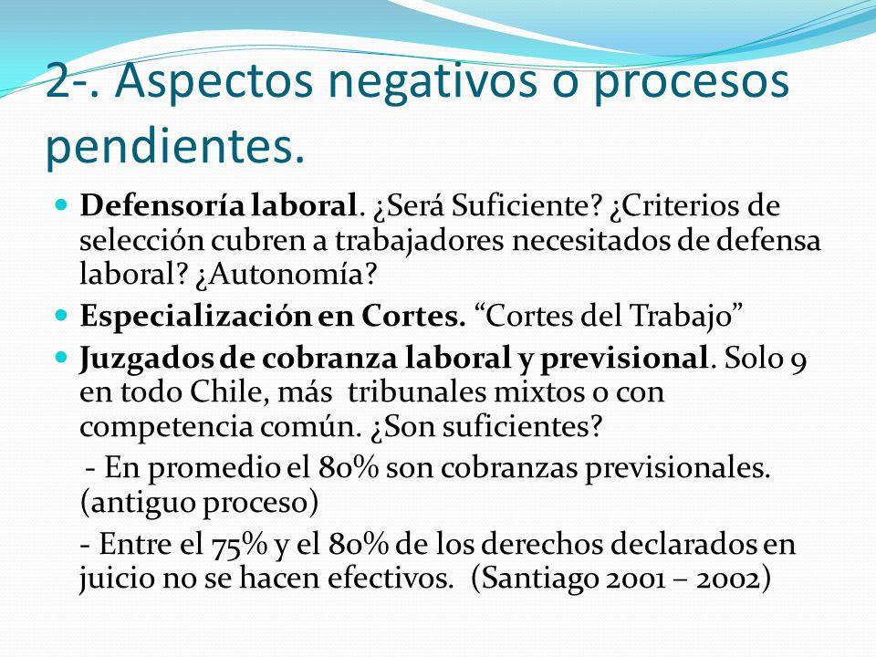 2-. Aspectos negativos o procesos pendientes.