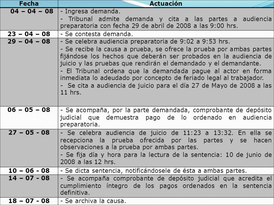 Fecha Actuación. 04 – 04 – 08. - Ingresa demanda.