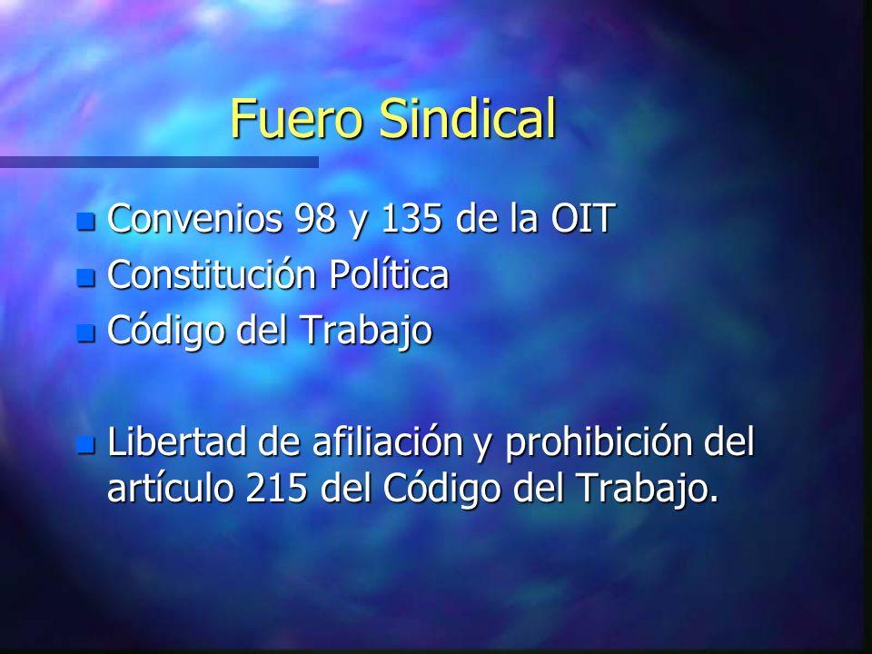Fuero Sindical Convenios 98 y 135 de la OIT Constitución Política
