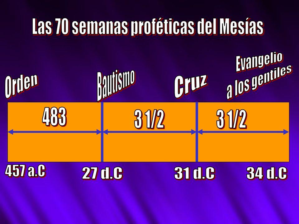 Las 70 semanas proféticas del Mesías
