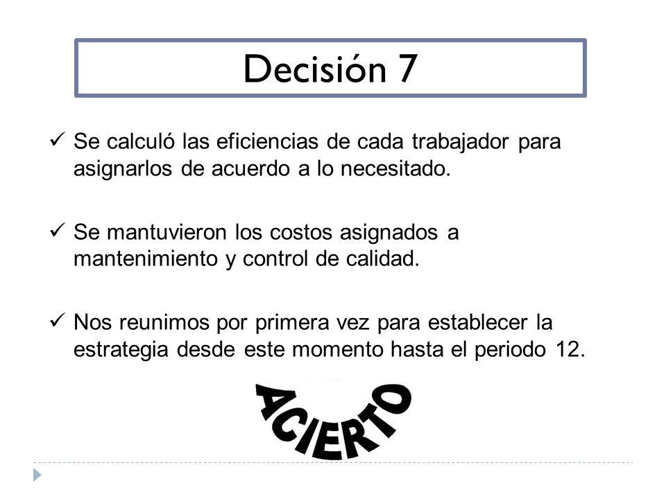 Decisión 7 Se calculó las eficiencias de cada trabajador para asignarlos de acuerdo a lo necesitado.