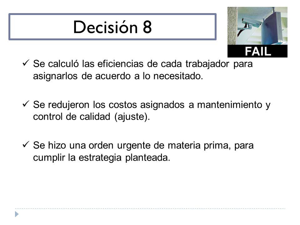 Decisión 8 Se calculó las eficiencias de cada trabajador para asignarlos de acuerdo a lo necesitado.