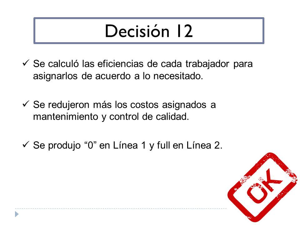 Decisión 12 Se calculó las eficiencias de cada trabajador para asignarlos de acuerdo a lo necesitado.