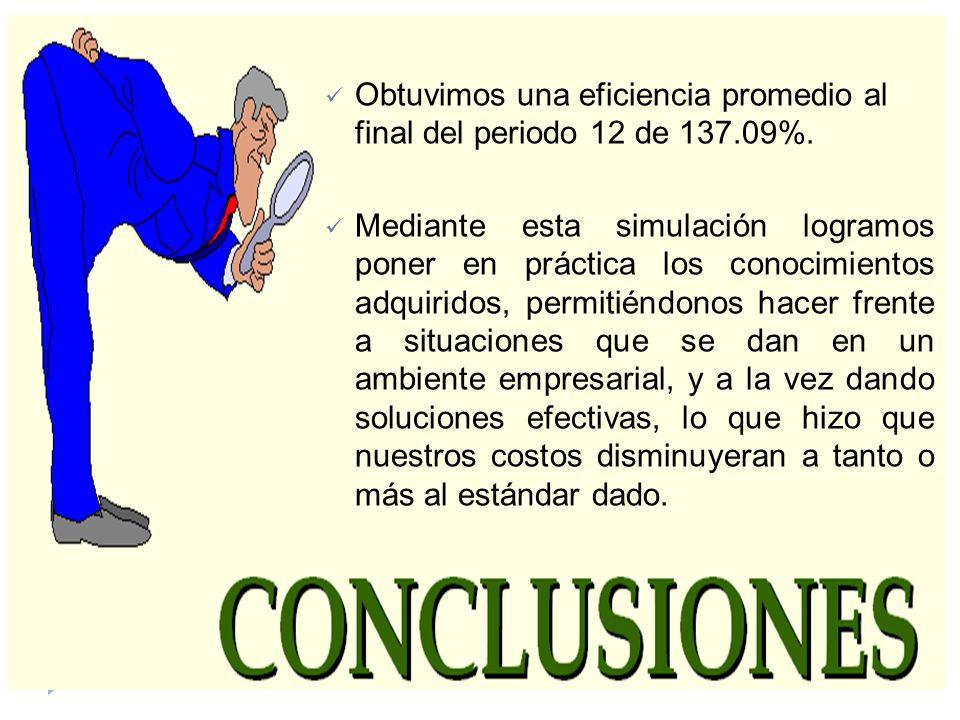 Obtuvimos una eficiencia promedio al final del periodo 12 de 137.09%.