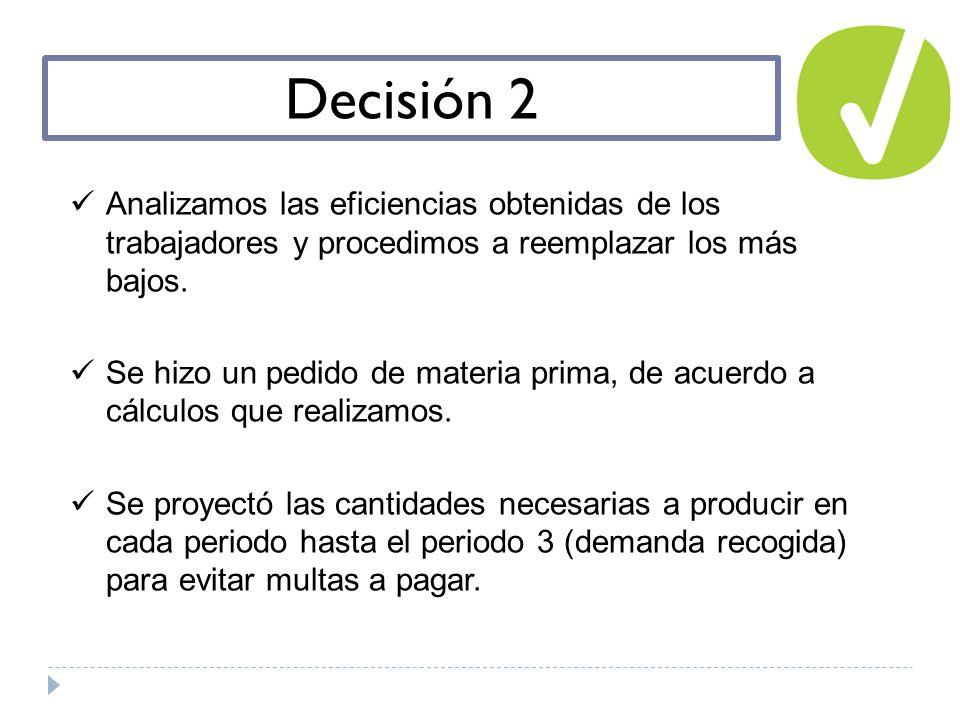 Decisión 2 Analizamos las eficiencias obtenidas de los trabajadores y procedimos a reemplazar los más bajos.