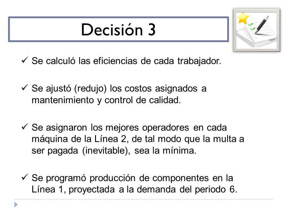 Decisión 3 Se calculó las eficiencias de cada trabajador.
