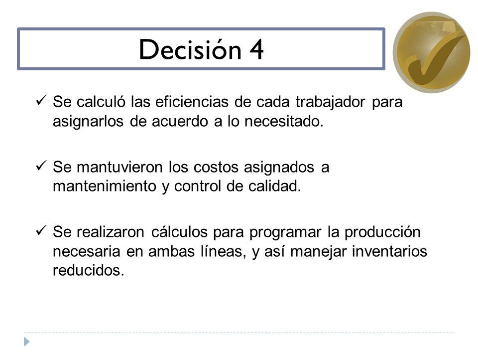 Decisión 4 Se calculó las eficiencias de cada trabajador para asignarlos de acuerdo a lo necesitado.