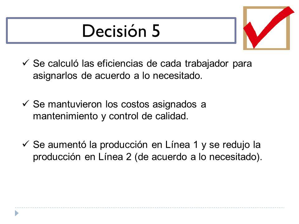 Decisión 5 Se calculó las eficiencias de cada trabajador para asignarlos de acuerdo a lo necesitado.