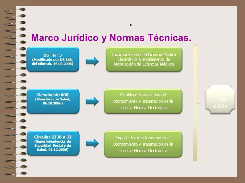 . . Marco Jurídico y Normas Técnicas. Marco Jurídico LME DS N° 3