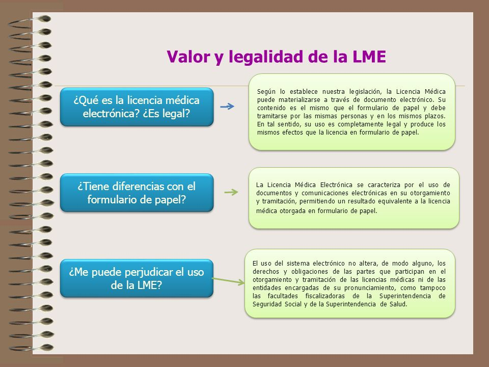 Valor y legalidad de la LME