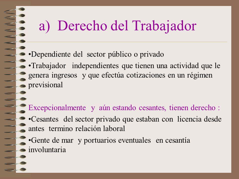 a) Derecho del Trabajador