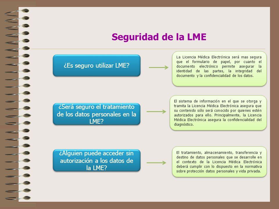 Seguridad de la LME ¿Es seguro utilizar LME