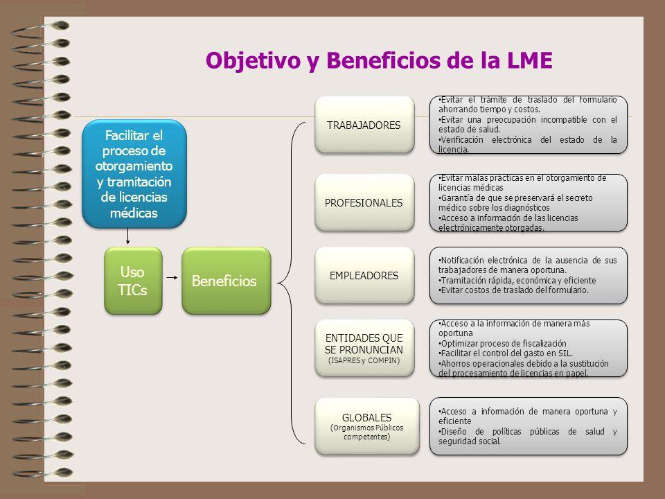 Objetivo y Beneficios de la LME