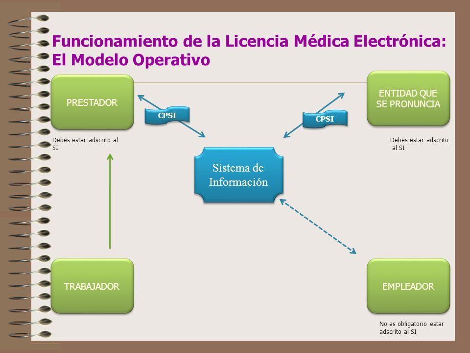 Funcionamiento de la Licencia Médica Electrónica: El Modelo Operativo