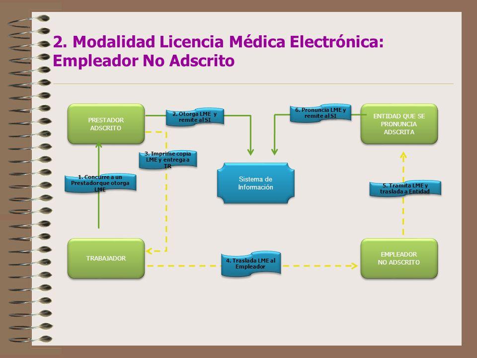 2. Modalidad Licencia Médica Electrónica: Empleador No Adscrito
