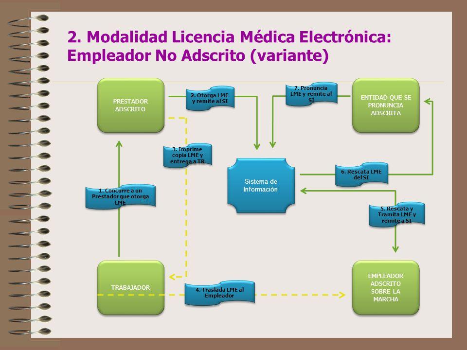 2. Modalidad Licencia Médica Electrónica: Empleador No Adscrito (variante)