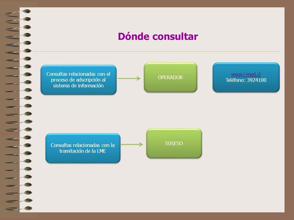 Consultas relacionadas con la tramitación de la LME
