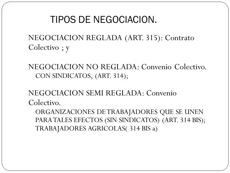 TIPOS DE NEGOCIACION. NEGOCIACION REGLADA (ART. 315): Contrato Colectivo ; y. NEGOCIACION NO REGLADA: Convenio Colectivo.