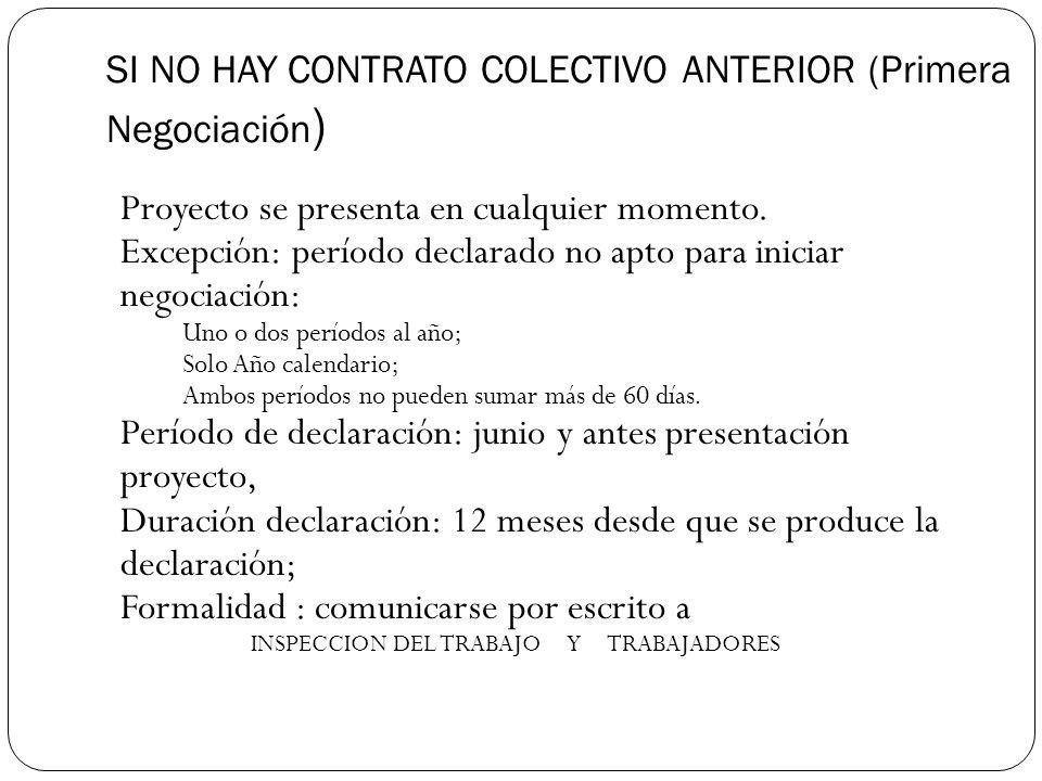 SI NO HAY CONTRATO COLECTIVO ANTERIOR (Primera Negociación)