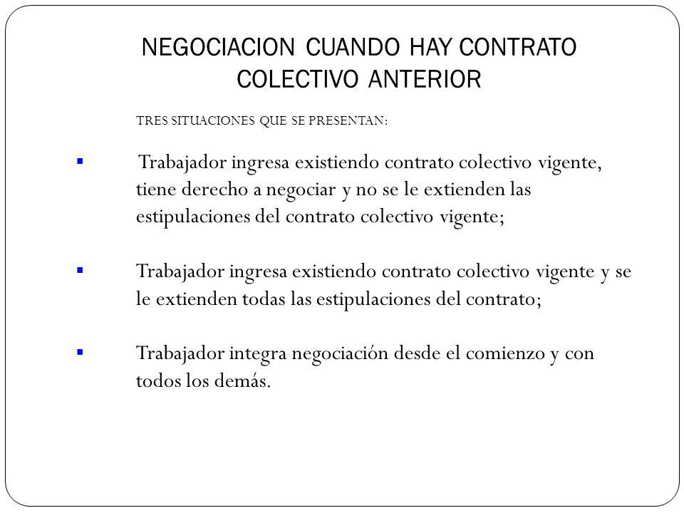 NEGOCIACION CUANDO HAY CONTRATO COLECTIVO ANTERIOR