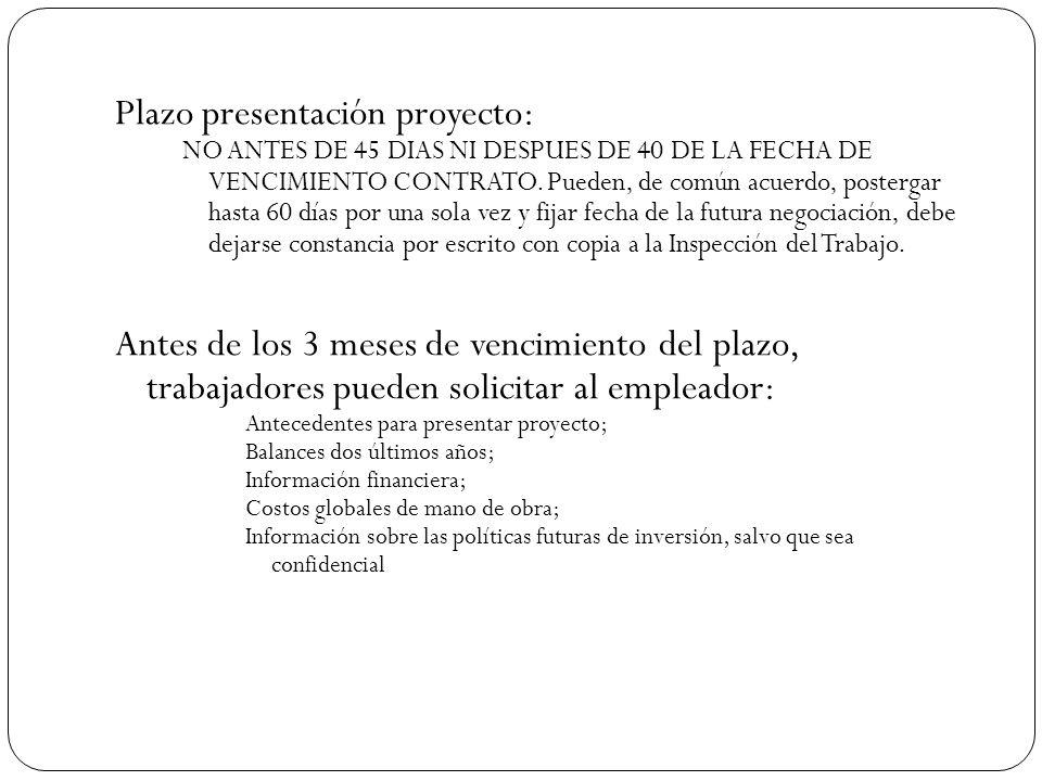 Plazo presentación proyecto: