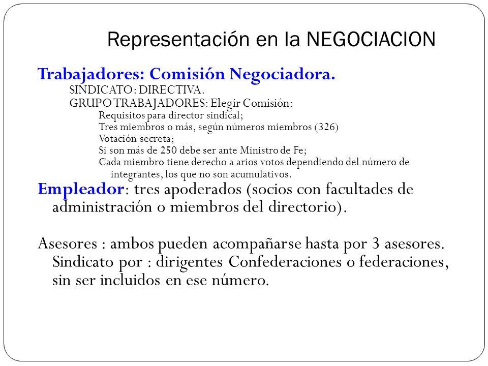 Representación en la NEGOCIACION