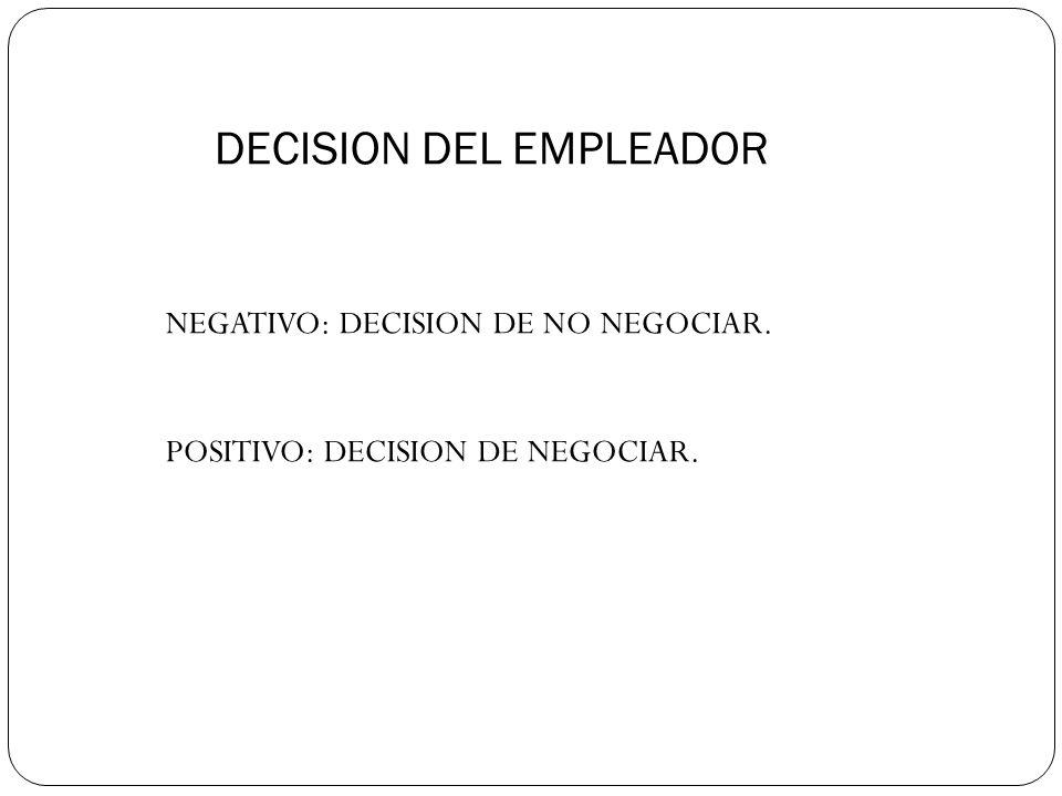 DECISION DEL EMPLEADOR