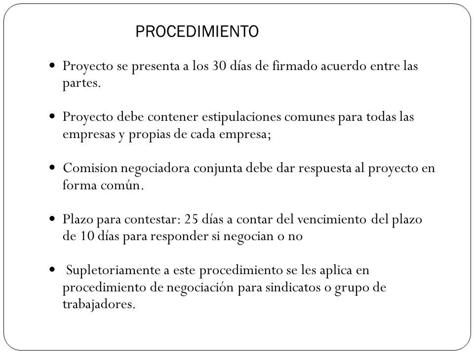 PROCEDIMIENTO Proyecto se presenta a los 30 días de firmado acuerdo entre las partes.