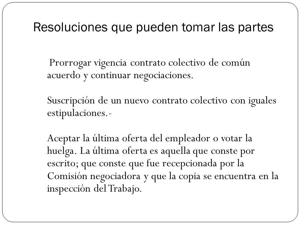 Resoluciones que pueden tomar las partes
