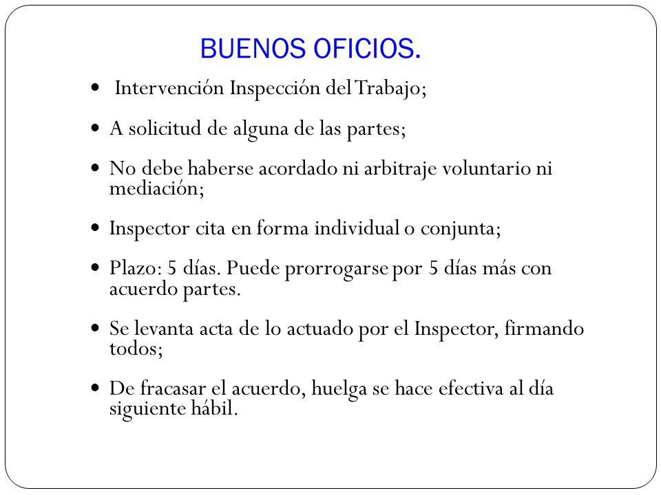 BUENOS OFICIOS. Intervención Inspección del Trabajo;