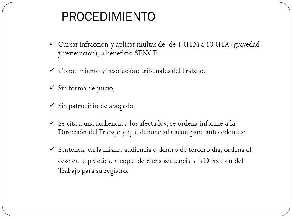 PROCEDIMIENTO Cursar infracción y aplicar multas de de 1 UTM a 10 UTA (gravedad y reiteración), a beneficio SENCE.