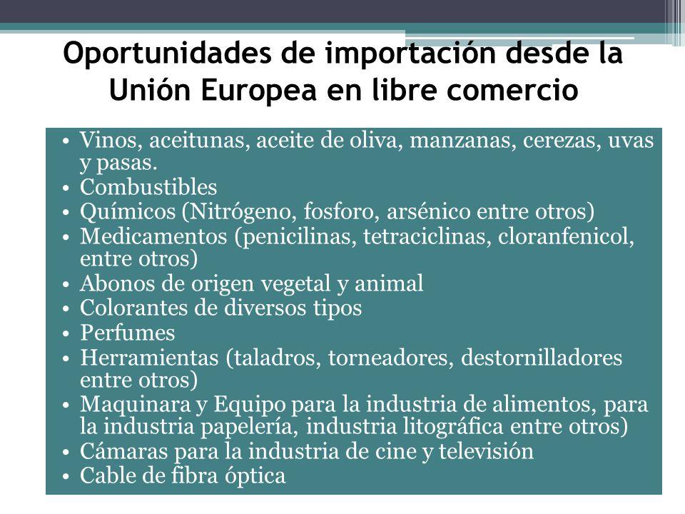 Oportunidades de importación desde la Unión Europea en libre comercio