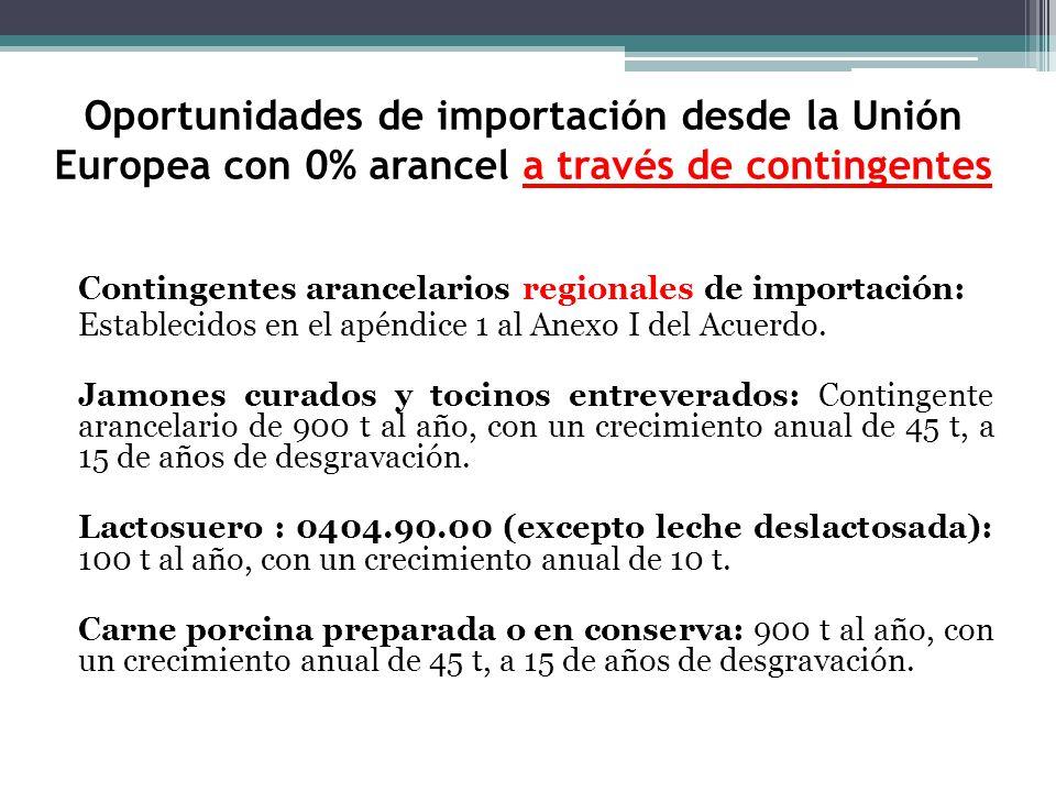 Oportunidades de importación desde la Unión Europea con 0% arancel a través de contingentes