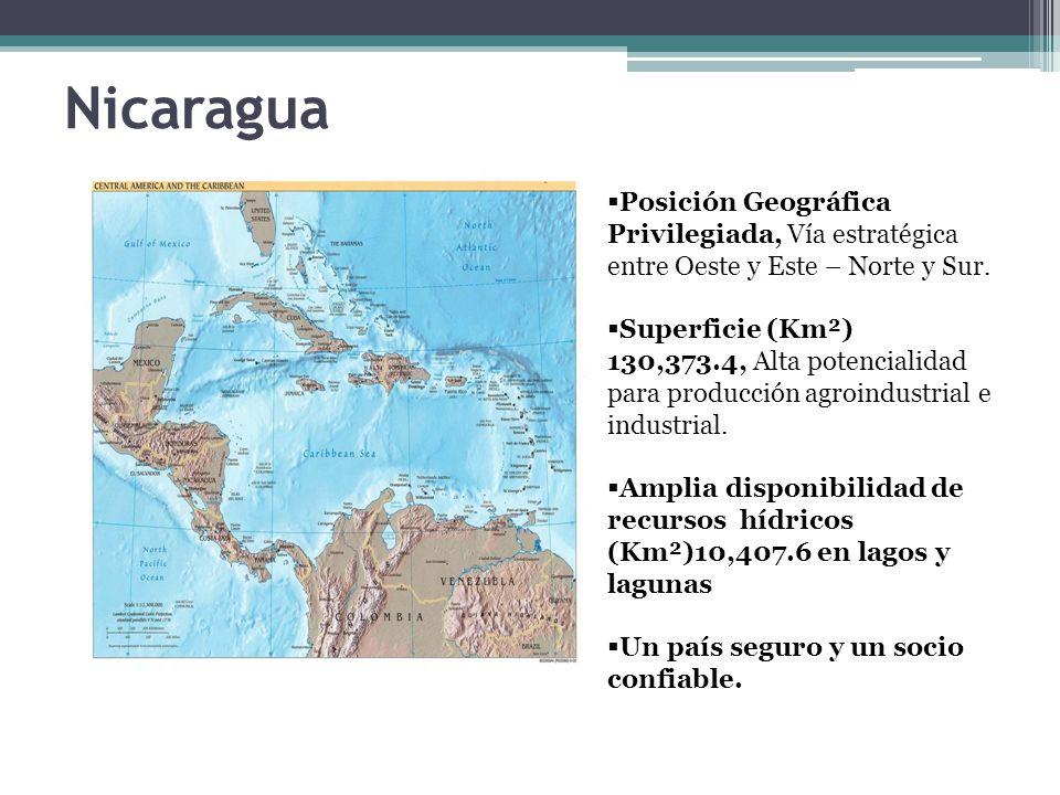 Nicaragua Posición Geográfica Privilegiada, Vía estratégica entre Oeste y Este – Norte y Sur. Superficie (Km²)