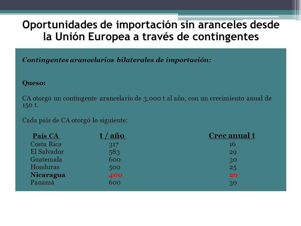 Oportunidades de importación sin aranceles desde la Unión Europea a través de contingentes