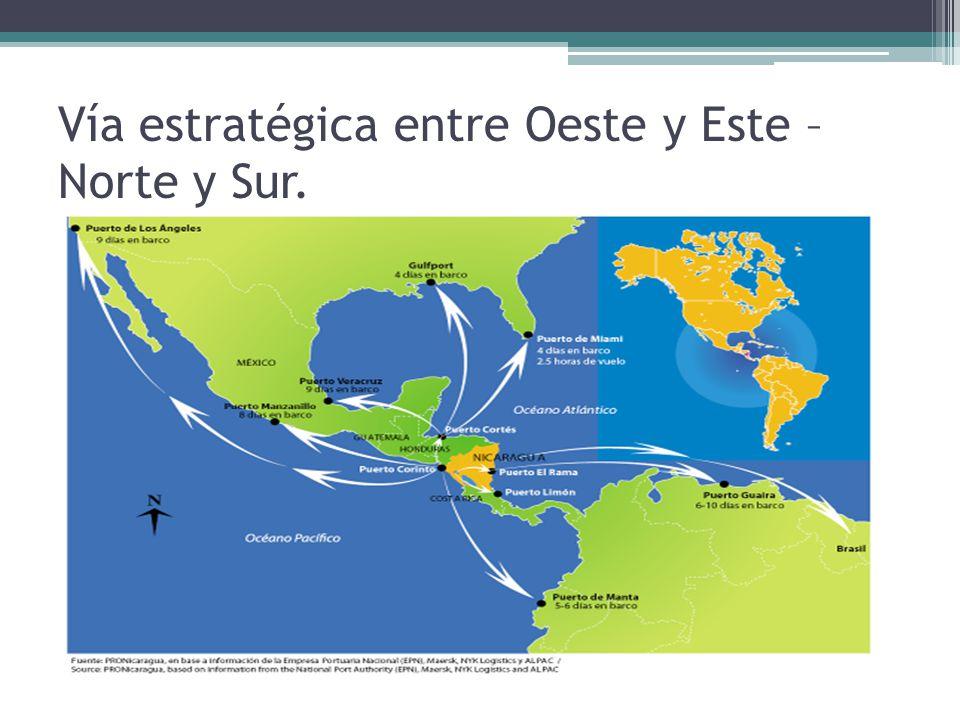 Vía estratégica entre Oeste y Este – Norte y Sur.