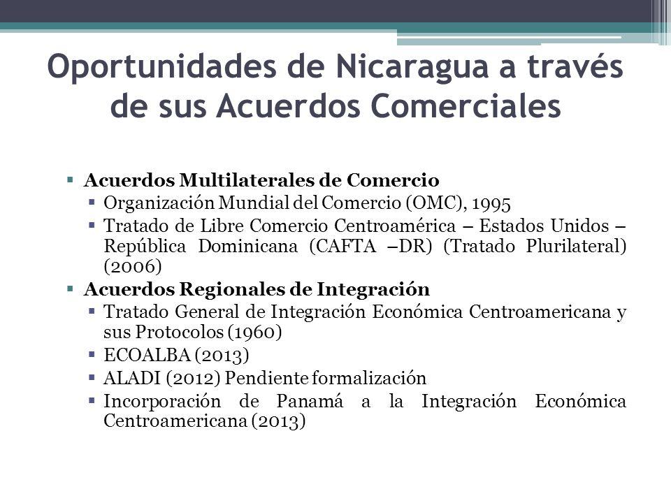 Oportunidades de Nicaragua a través de sus Acuerdos Comerciales