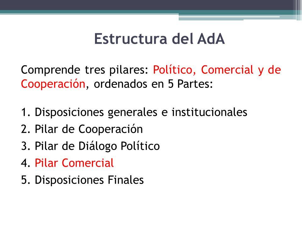 Estructura del AdA Comprende tres pilares: Político, Comercial y de Cooperación, ordenados en 5 Partes:
