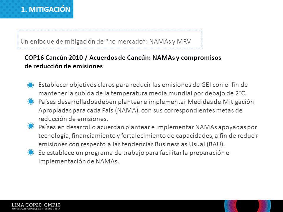 1. MITIGACIÓN Un enfoque de mitigación de no mercado : NAMAs y MRV
