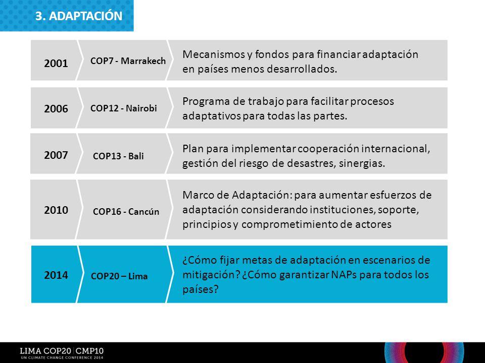 3. ADAPTACIÓN 2001. Mecanismos y fondos para financiar adaptación en países menos desarrollados. COP7 - Marrakech.