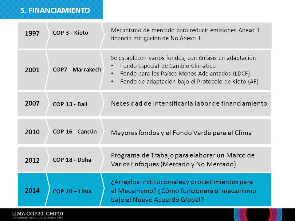 5. FINANCIAMIENTO 1997. Mecanismo de mercado para reducir emisiones Anexo 1 financia mitigación de No Anexo 1.