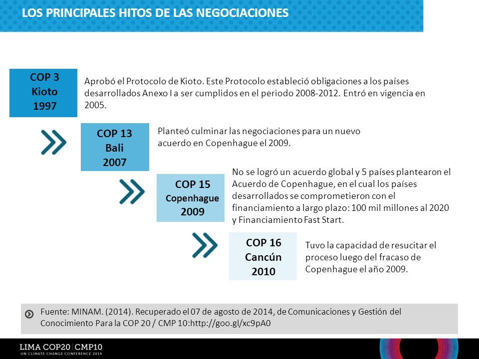 LOS PRINCIPALES HITOS DE LAS NEGOCIACIONES