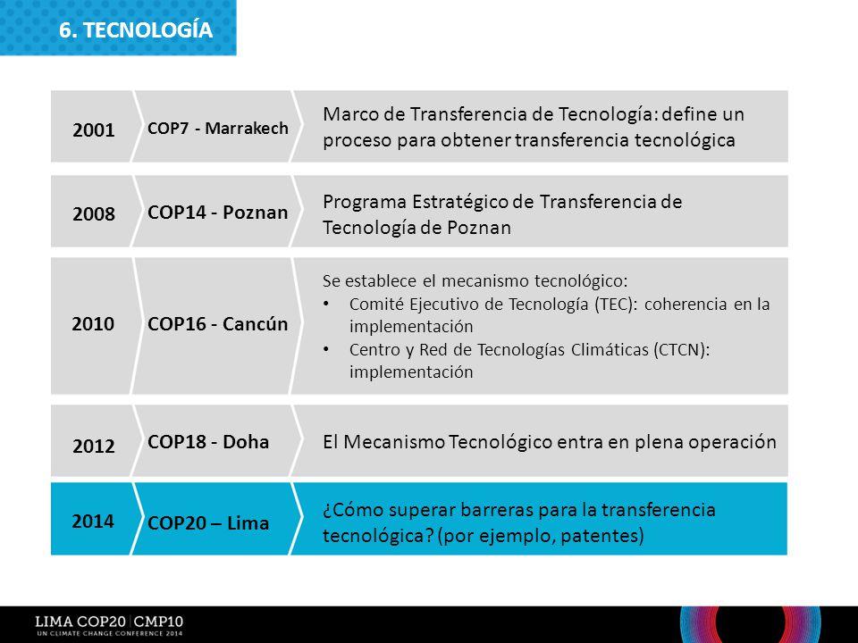 6. TECNOLOGÍA 2001. Marco de Transferencia de Tecnología: define un proceso para obtener transferencia tecnológica.