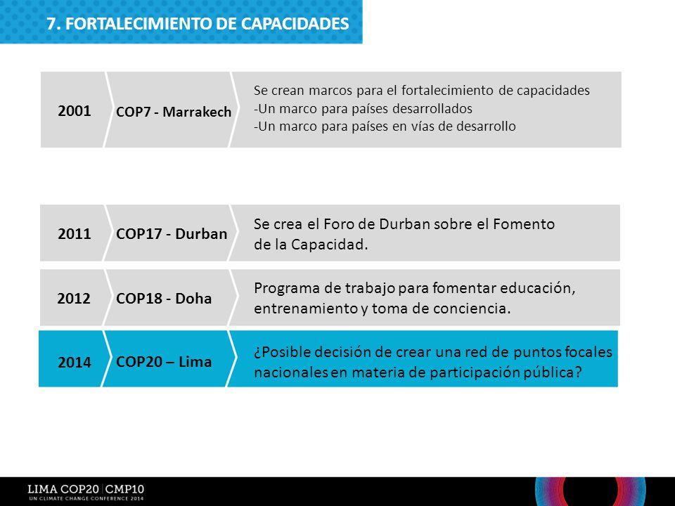 7. FORTALECIMIENTO DE CAPACIDADES