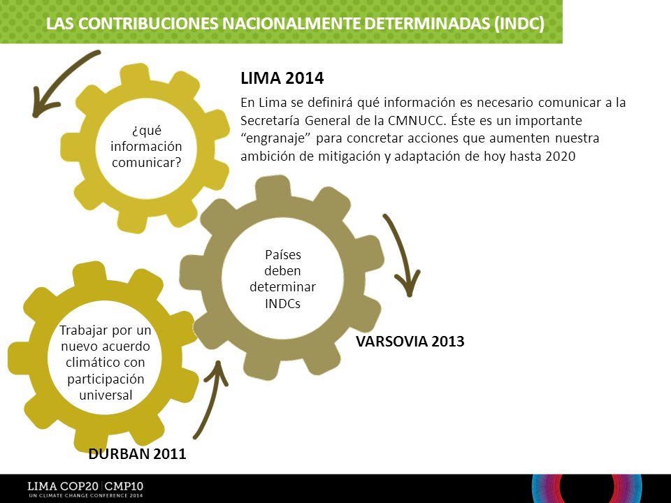 LAS CONTRIBUCIONES NACIONALMENTE DETERMINADAS (indc)