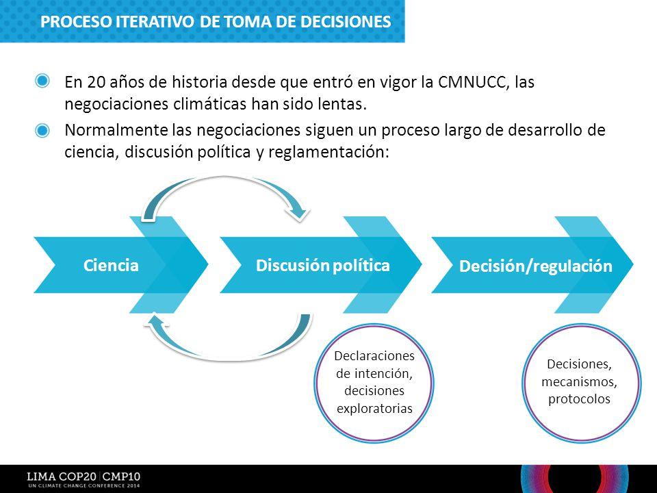 Ciencia Discusión política Decisión/regulación