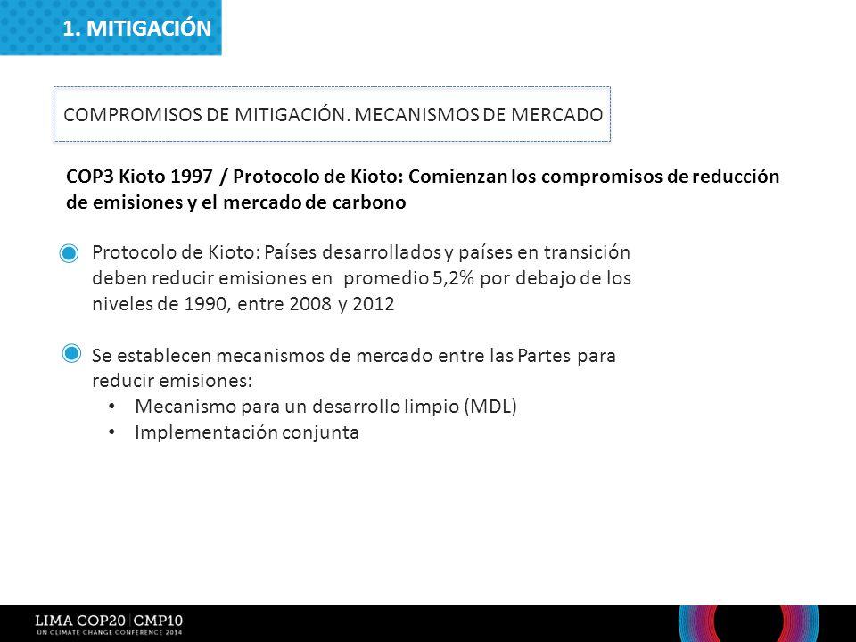 1. MITIGACIÓN COMPROMISOS DE MITIGACIÓN. MECANISMOS DE MERCADO