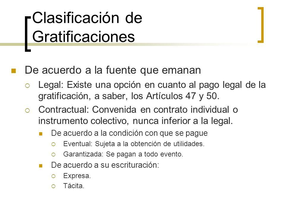 Clasificación de Gratificaciones